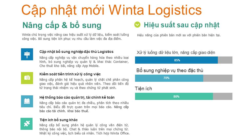 Giải pháp và phần mềm ERP Winta - Phân hệ phần mềm Logistics 2022