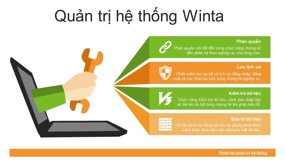 Giải pháp và phần mềm ERP Winta - Phân hệ quản trị hệ thống phần mềm Winta
