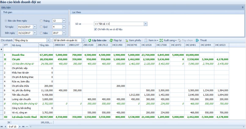 Phần mềm quản lý vận tải - Báo cáo kinh doanh đội xe