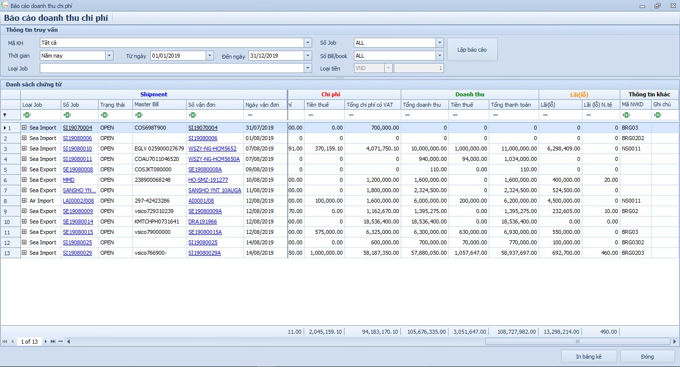 Bảng kê doanh thu/chi phí Logistics