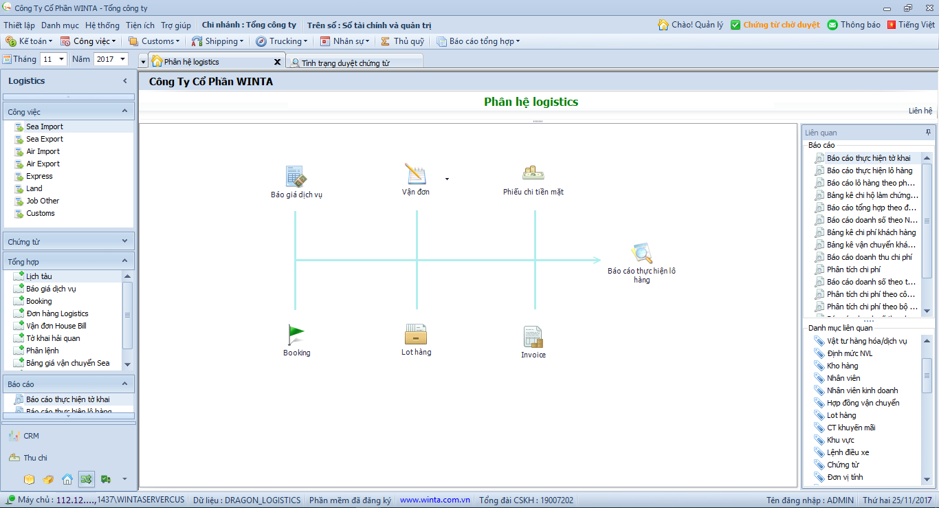 Winta Logistics - Giải pháp phần mềm freight forwarding, Logistics