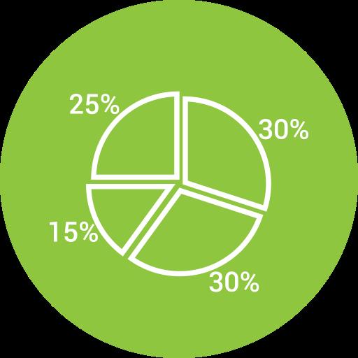 Phần mềm quản lý nhân sự - Điều chuyển lao động